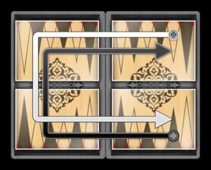 Das Backgammon-Brett