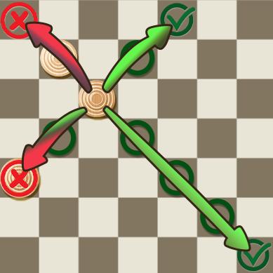 Basic Move: King